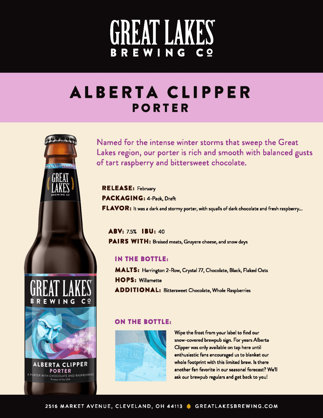 Alberta Clipper Profile (1)