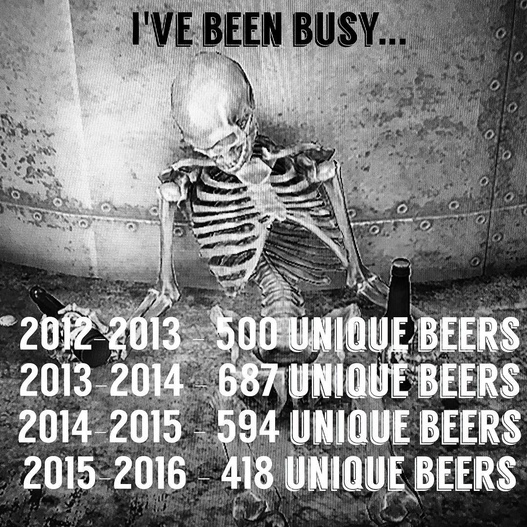 A slower year compared to the last few years. But still a ton of unique beers in one year.
