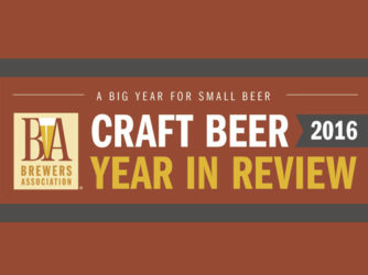 News: 2016 Craft Beer Year in Review from the Brewers Association